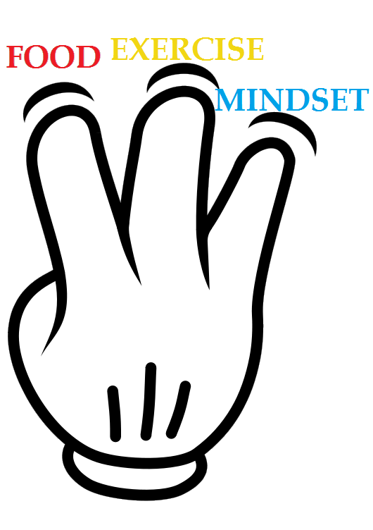 MultiTouch-Interface_Mouse-theme_3-fingers-Simple-Tap