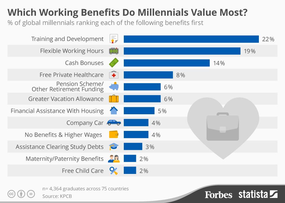 20151112_Benefits_Fo