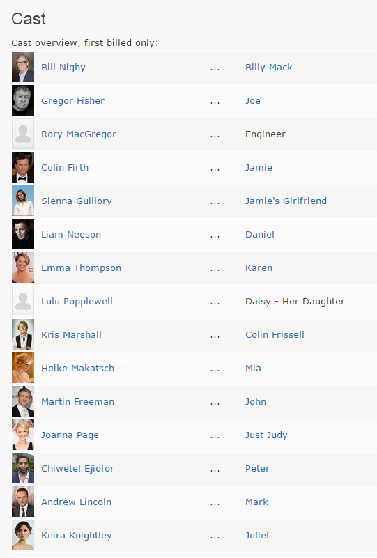 Love Actually's Character List